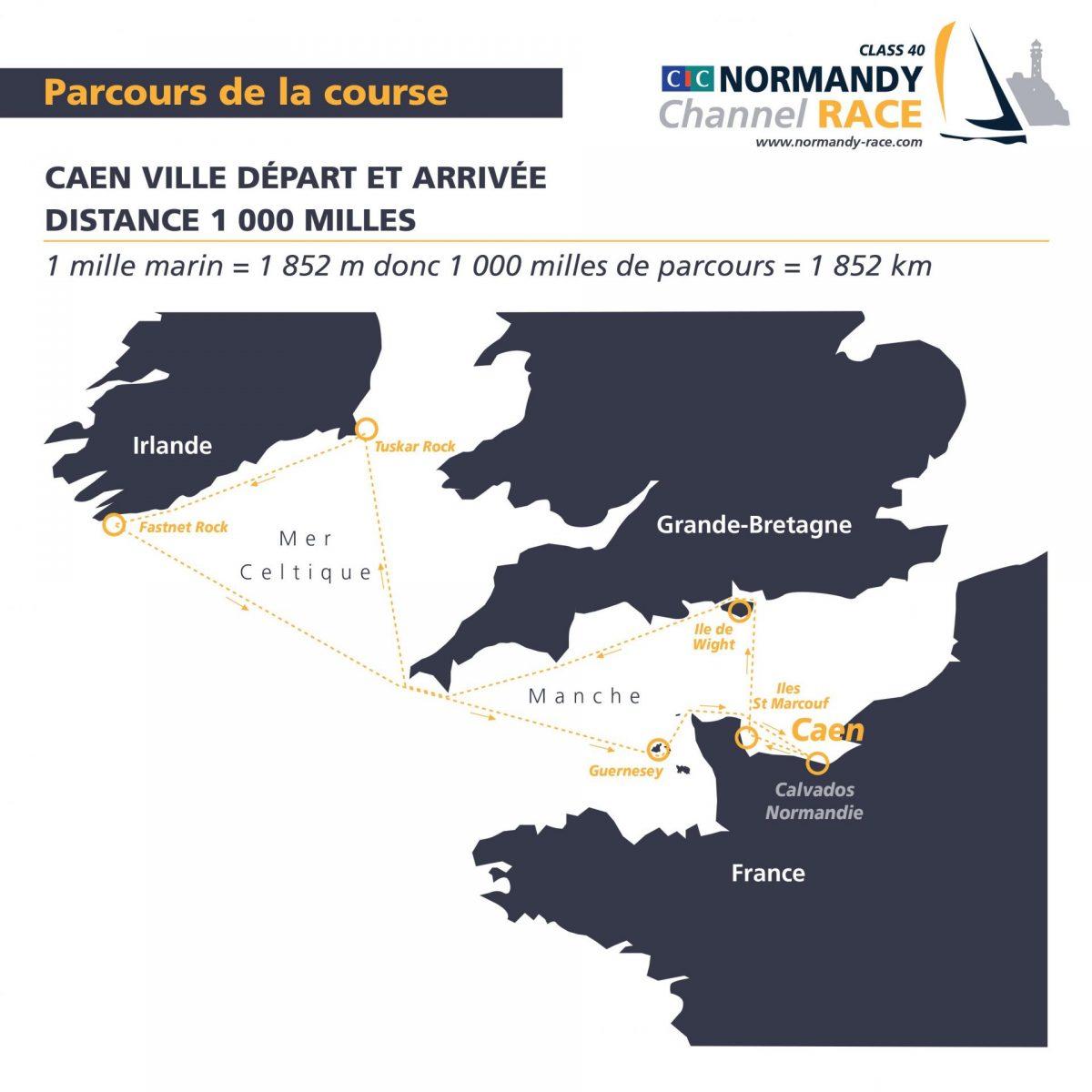 Parcours de la Channel Normandy Race